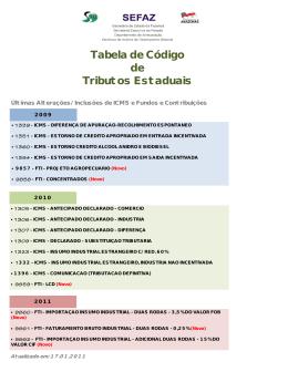 Tabela de Código de Tributos Estaduais - Sefaz-AM