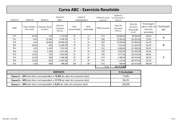 Curva ABC - Exercício Resolvido