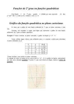 Funções de 2º grau ou funções quadráticas Gráfico da função