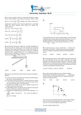 Física EN 99 - Projeto Futuro Militar