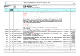 IT 2 2 3 - Informações Cadastrais Rev 02