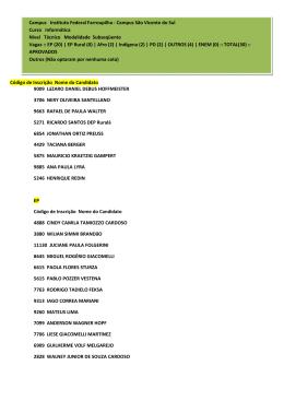 Código de Inscrição Nome do Candidato 9009 LáZARO DANIEL