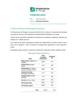 IP investe 5,1M€ na melhoria da Marcação Rodoviária