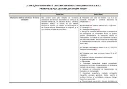Quadro Comparativo Simples Nacional LC 147 2014 _2