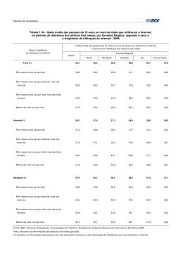 Tabela 1.34 - Idade média das pessoas de 10 anos ou mais