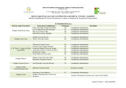 resultado final da fase 2 (entrevista) do edital nº19/2012 – ead/ifrn