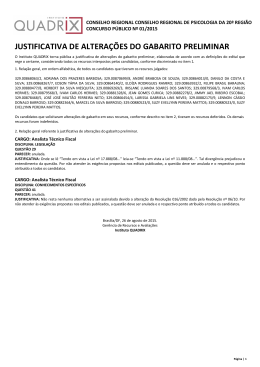 justificativa de alterações do gabarito preliminar