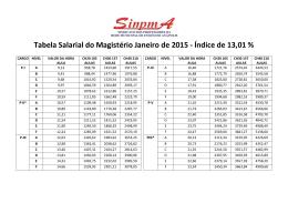 Tabela Salarial do Magistério Janeiro de 2015 - Índice de
