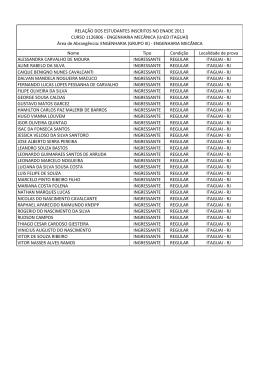 Estudantes inscritos_ENADE 2011_Eng. MECÂNICA (UnED ITAGUAÍ)
