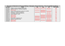 resultado_recurso_mestrado_empresa_ e_Financas_divulgacaoA