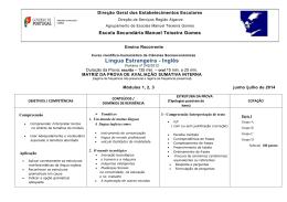 Inglês prova escrita – módulos 1, 2 e 3
