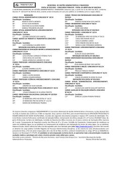Edital Nomeacao e reposicao 032 2015