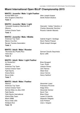 Miami International Open IBJJF Championship 2015