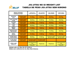 JIU-JITSU NO GI WEIGHT LIST TABELA DE PESO JIU