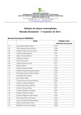 Listagem dos alunos. - Instituto Federal de Educação, Ciência e