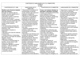 conteúdos e habilidades do 3º e 4º bimestres química 3º ano
