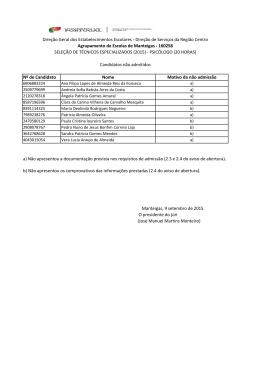 Nº de Candidato Nome Motivo da não admissão (José Manuel