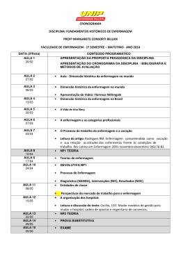 CRONOGRAMA DISCIPLINA: FUNDAMENTOS HISTÓRICOS DE