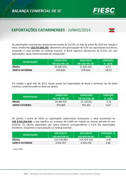 exportações catarinenses - junho/2014 balança comercial de
