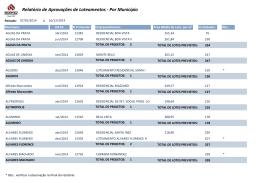 Relatório de Aprovações de Loteamentos - Por Município - Secovi-SP