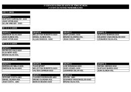 escolares grupos - Federação Pernambucana de Tênis de Mesa