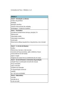 Conteúdos de Física – Módulos 1 a 4 Módulo 1 Aula 0