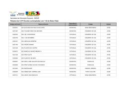 Relação das 4.274 Escolas contempladas com 1 kit de Baixa Visão