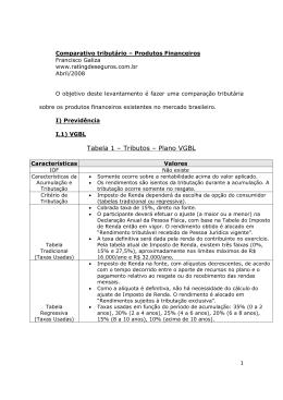 Tabela 1 – Tributos – Plano VGBL