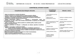 Critérios de avaliação TIC 10º ano