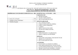 ESCOLA SECUNDÁRIA VITORINO NEMÉSIO ANO LECTIVO 2015