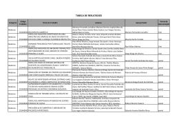 lista completa dos trabalhos aprovados