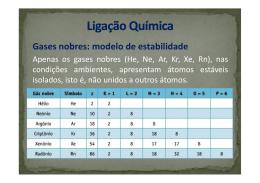 Ligacao ionica - Prof. Fabricio