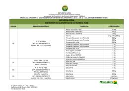 listagem geral indústria de alimentos do estado do acre