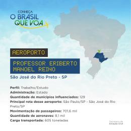 PROFESSOR ERIBERTO MANOEL REINO AEROPORTO