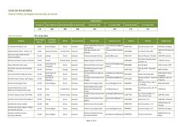 Lista de Associados