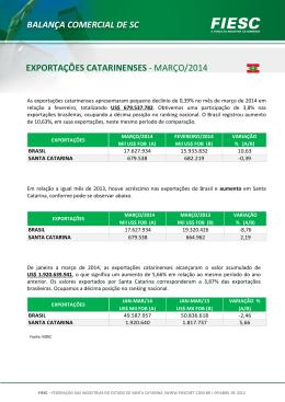 BALANÇA MARÇO 2014