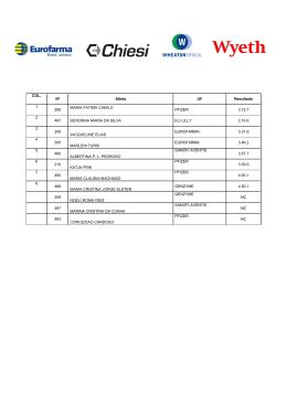 COL. Nº Atleta UF Resultado 1 206 MARIA FATIMA