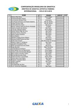 gaf - árbitros internacionais -ciclo 2013-2016