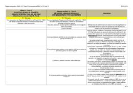 Quadro comparativo (RBAC nº 01)