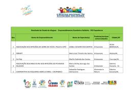 Resultado do Estado de Alagoas - Empreendimentos