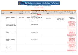 escolas cadastradas – nível pós-graduação 09/08/2012 - CREA-PA