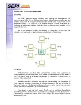 MÓDULO 6 – Equipamentos de Redes 6.1 HUB`s Os HUB`s são