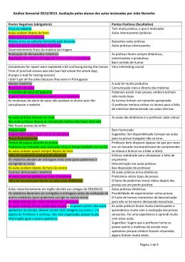 Análise Sensorial 2013/2013. Avaliação pelos alunos das aulas