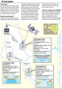 Projeto Barragens PDF