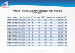 ranking – 2º simulado meritus módulo alfa matutino 28/04