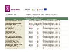 ANO LECTIVO 2013/2014 LISTA DE ALUNOS ADMITIDOS