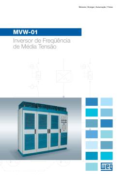 Inversor de Frequ. Média tensão MVW 01-785