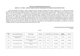 Resultado final - Instituto Brasileiro de Museus