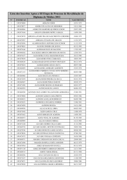 Lista dos Inscritos Aptos a III Etapa do Processo de