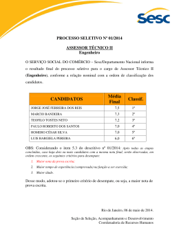 CANDIDATOS Média Final Classif.
